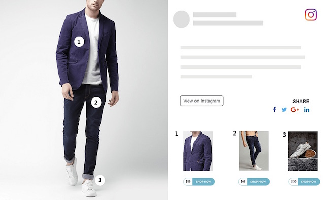 Why Is Visual Commerce Such A Powerful Marketing Tool?